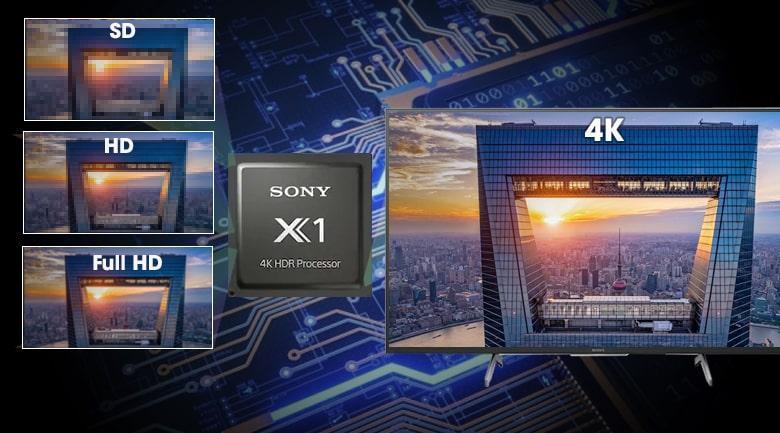 75X8050H có chíp xử lý X1 4K HDR Proceccor