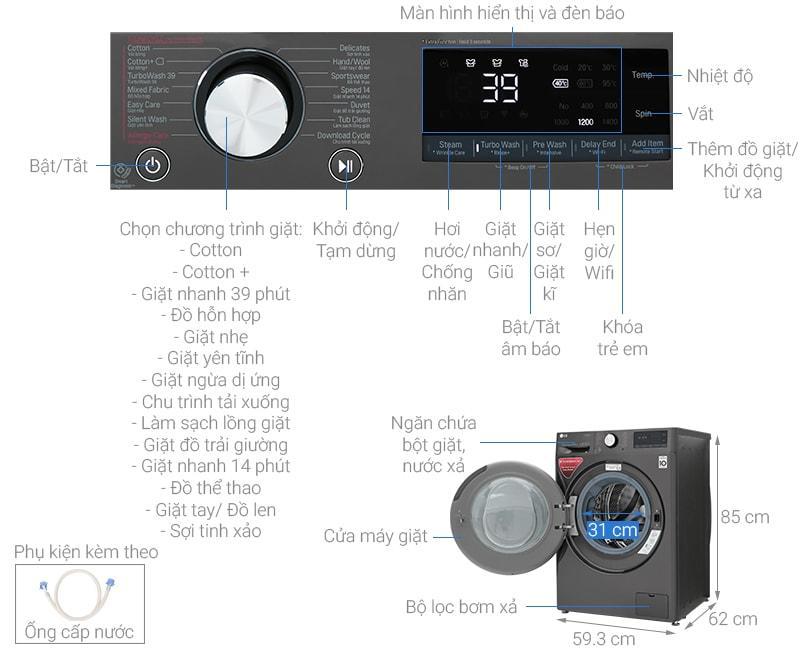FV1450S2B chi tiết về sản phẩm