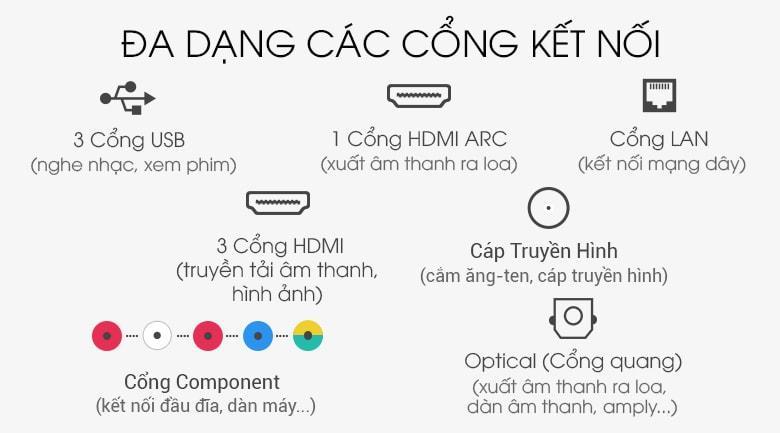 55CX đa dạng các cổng kết nối