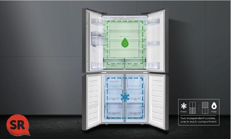 RM-522VBW công nghệ 2 dàn lạnh độc lập