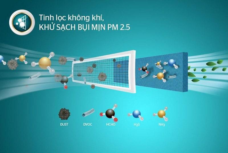 i-DR24LKH tinh lọc không khí, khử sạch bụi mịn PM 2.5