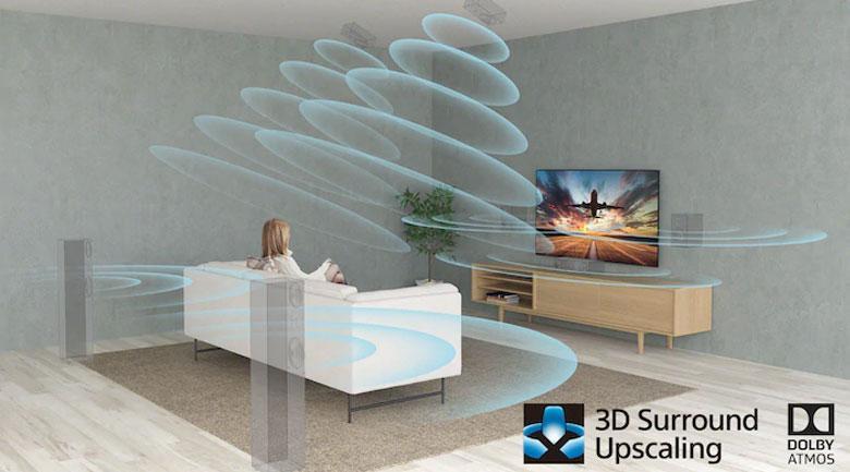 âm thanh vòm 3D tái tạo âm thanh đa chiề