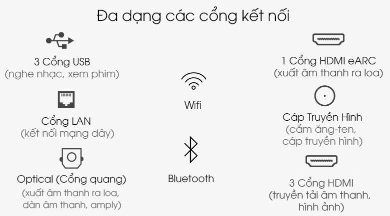 Giúp bạn kết nối với nhiều thiết bị ngoại vi