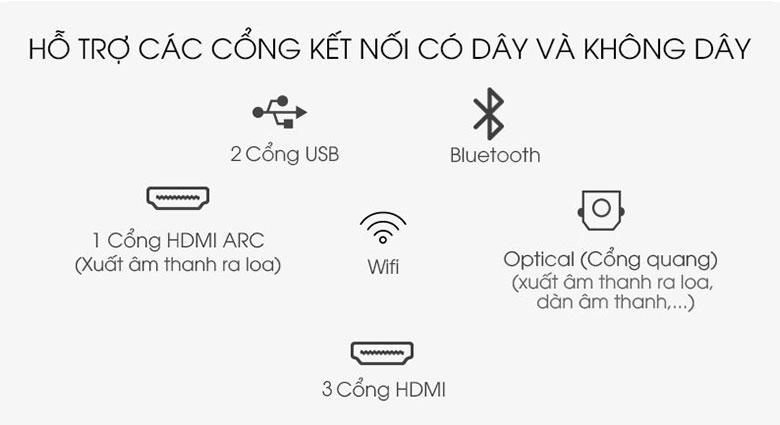 Tivi Samsung QA 65Q80A có hỗ trợ nhiều loại kết nối thông dụng