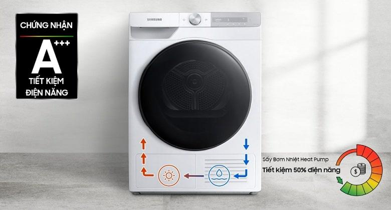 công nghệ sấy bơm nhiệt tiết kiệm 50% điện năng