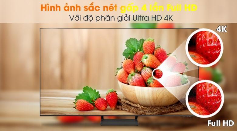 Tivi QA 50Q65A có hình ảnh hiển thị vô cùng sắc nét nhờ độ phân giải 4K