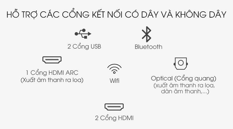 85Q60A hỗ trợ đa dạng cổng kết nối