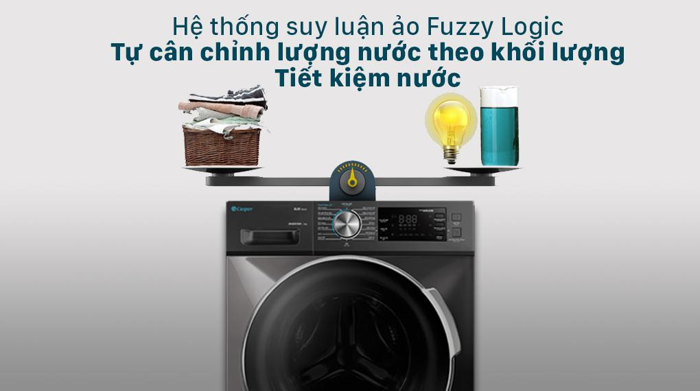 Đánh giá mức độ thông minh của công nghệ suy luận ảo Fuzzy logic trên mẫu Máy giặt Casper WF-85I140BGB
