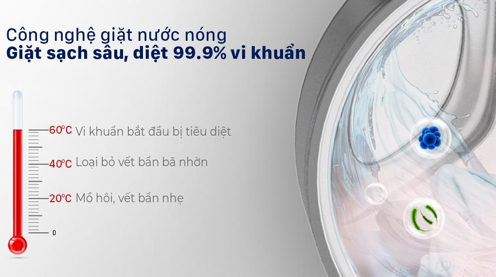 Đánh giá Máy giặt Casper WF-125I140BGB về khả năng diệt khuẩn bằng nước nóng