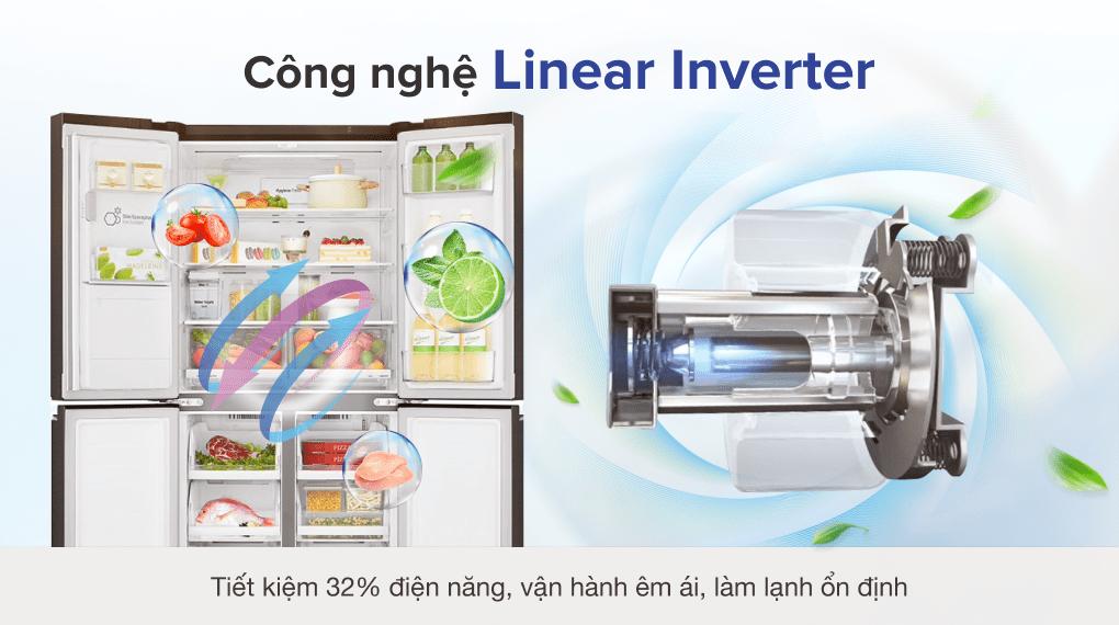 Công nghệ Linear Inverter cho tiết kiệm điện năng hiệu quả