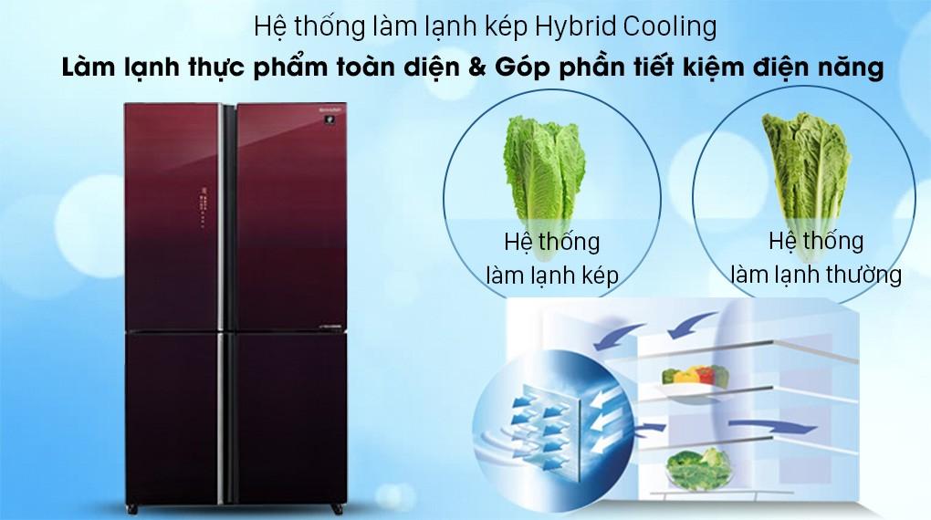 Tủ lạnh Sharp SJ-FXP600VG-MR trang bị hệ thống Hybrid Cooling làm lạnh 1 cách toàn diện tủ