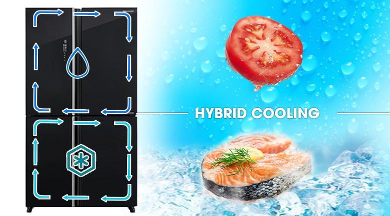 Tủ lạnh Sharp SJ-FXP640VG-BK trang bị Hệ thống làm lạnh kép Hybrid Cooling giúp tủ lạnh nhanh siêu tốc đến bất ngờ