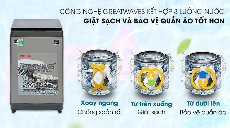 Máy giặt Toshiba AW-UK1150HV (SG) trang bị công nghệ Greatwaves kết hợp 3 luồng nước xử lý gọn lẹ những vết bẩn cứng đầu nhất