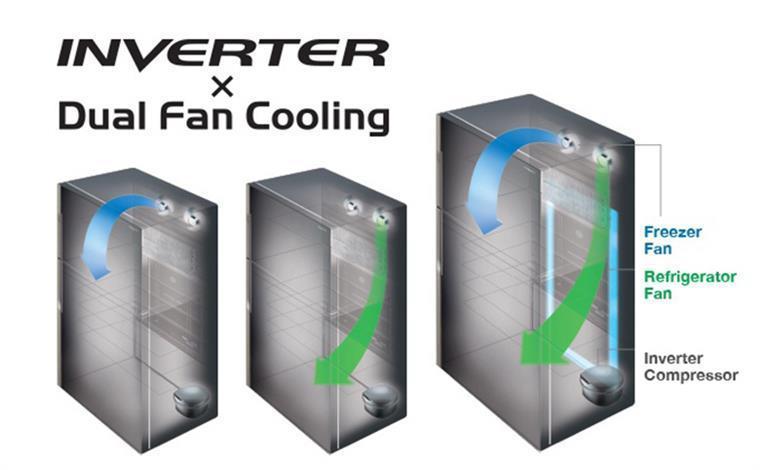 Tủ lạnh Hitachi FVX510PGV9 MIR hệ thống làm lạnh kép