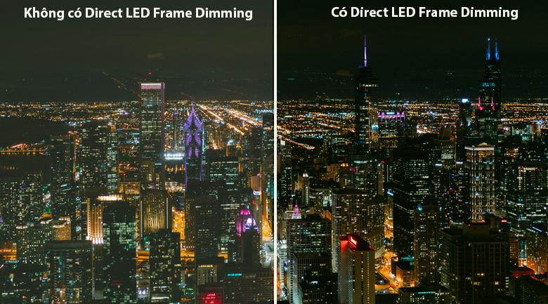 Tivi LED Sony KD-75X86J Direct LED Frame Dimming