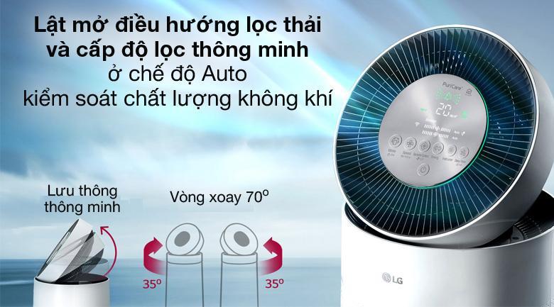 Auto - Máy lọc không khí LG PuriCare AS65GDWH0.ABAE