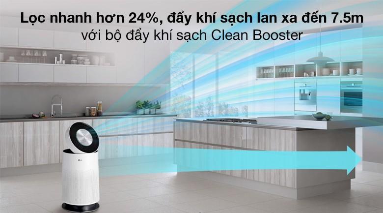 Clean Booster - Máy lọc không khí LG PuriCare AS65GDWH0.ABAE