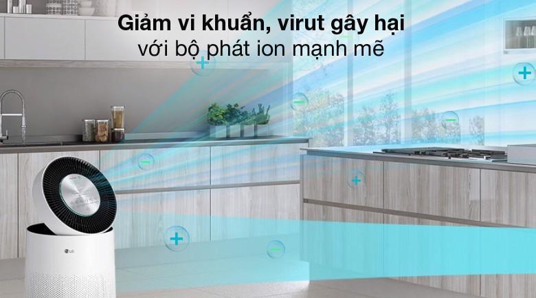 Phát ion -