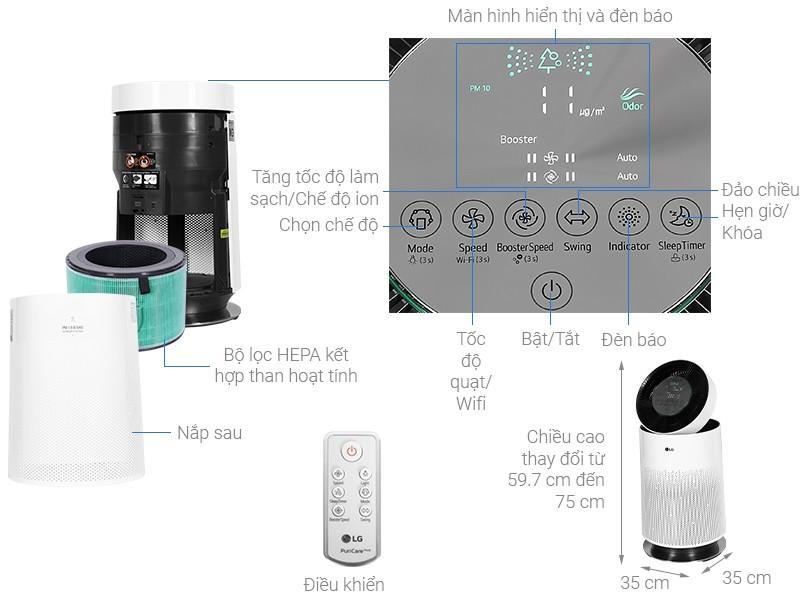 Máy lọc không khí LG PuriCare AS65GDWH0.ABAE