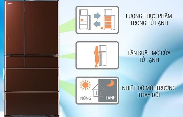Tủ lạnh Hitachi R-G570GV XT công nghệ eco tiết kiệm điện hiệu quả