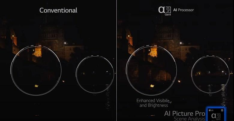Tivi OLED LG 55G1PTA tối ưu độ tương phản