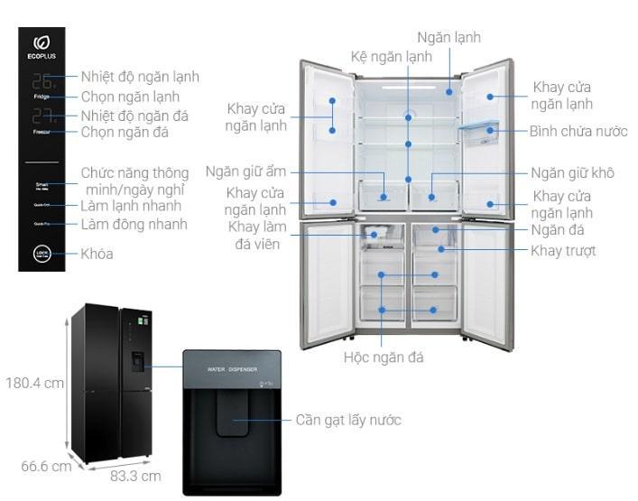 thông số kỹ thuật tủ lạnh