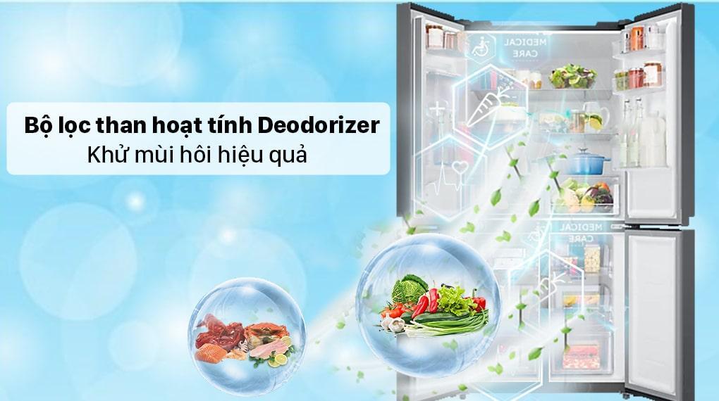 Tủ lạnh Samsung RF48A4010B4 bộ lọc than hoạt tính Deodorizer