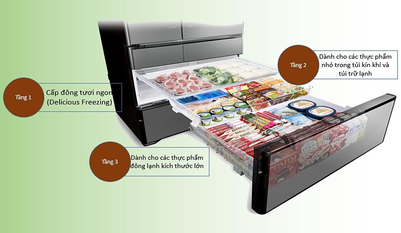 Tủ lạnh Hitachi 536 Lít R-G520GV XK