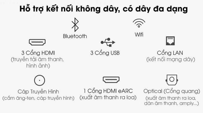 Tivi Samsung 65QN900A hỗ trợ kết nối không dây và có dây