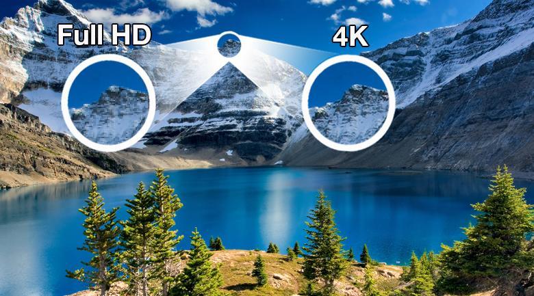 Độ phân giải 4K cho hình ảnh sắc nét với 8 triệu điểm ảnh trên màn hình