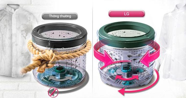 Công nghệ Turbo Drum của máy giặt LG