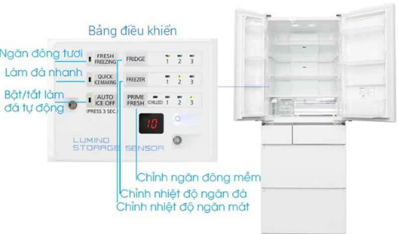 Hướng dẫn sử dụng tủ lạnh Panasonic side by side