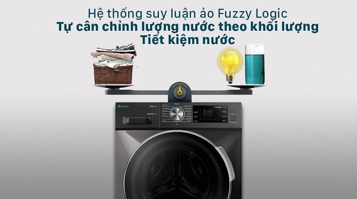 Hệ thống suy luận ảo Fuzzy Logic trên Máy giặt Casper Inverter 9.5 kg WF-95I140BGB