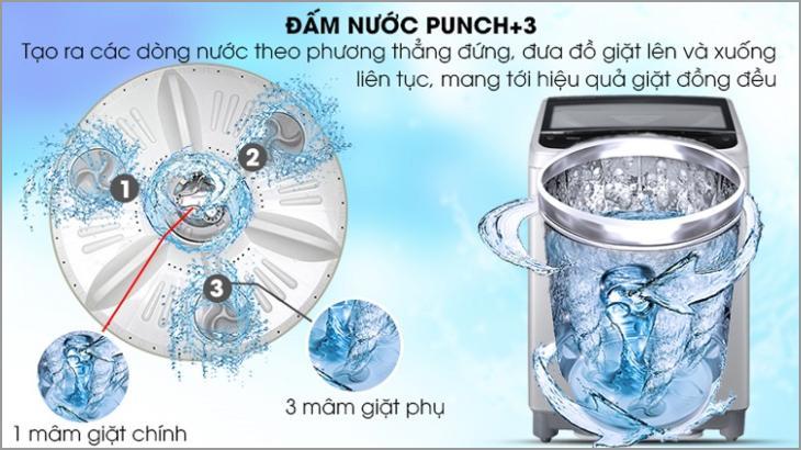 Công nghệ đấm nước Punch 3 trên máy giặt LG
