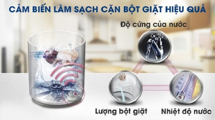 Cảm biến thông minh I-sensor trên máy giặt LG